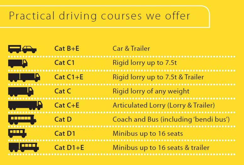 Lgv Training Professional Driver Training